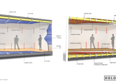 Radiant heating system cutaway graphics